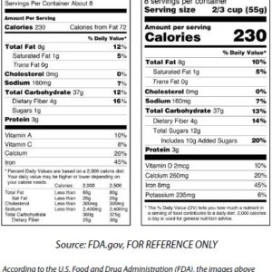Shop Smart— Get the Facts on the New Food Labels